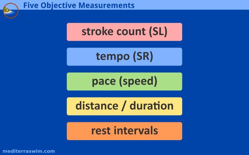five-objective-measurements-800x500
