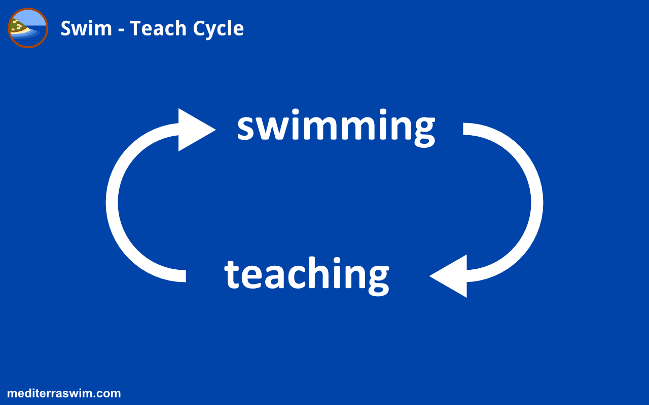 1501-swim-teach-cycle