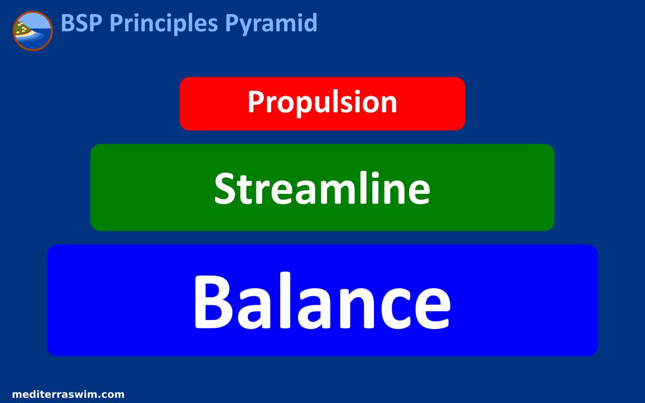 bsp-pyramid