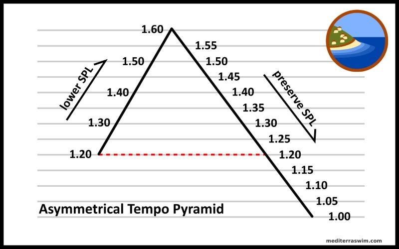tempo-pyramid-800x500